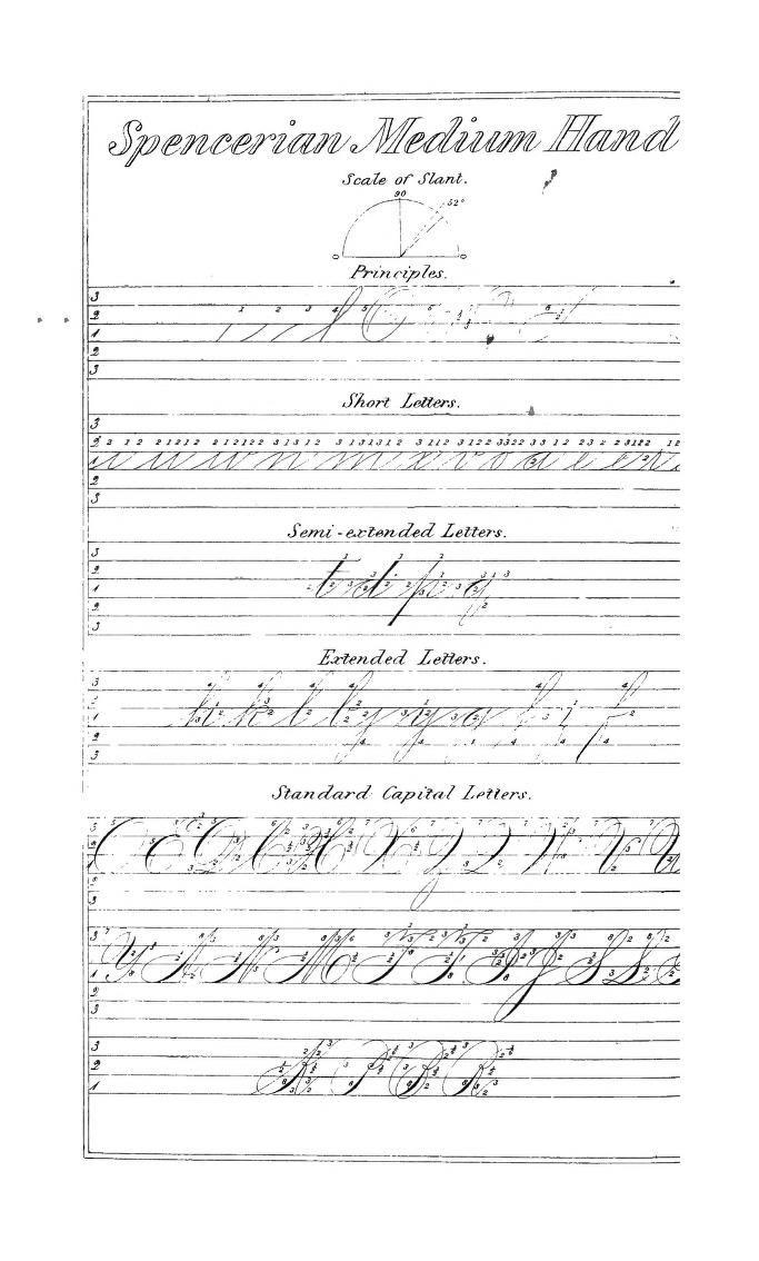 Roundhand handwriting analysis