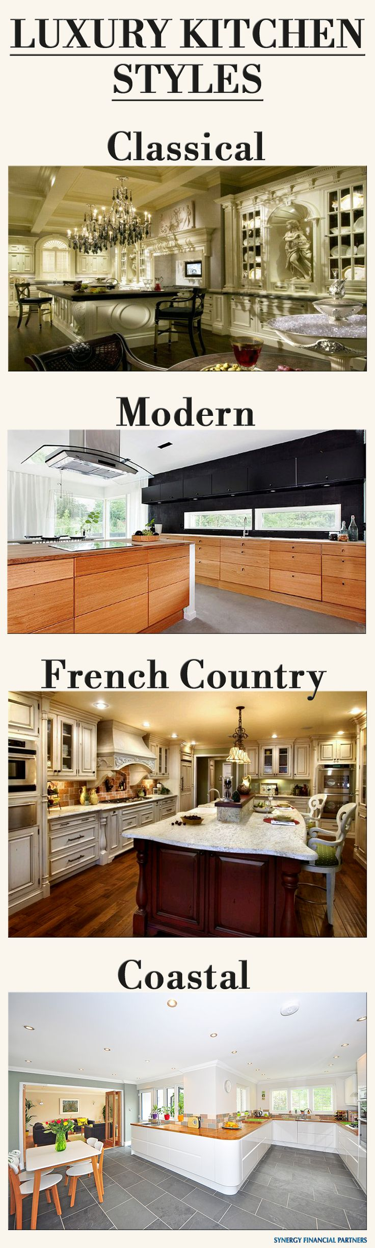 Luxury-Kitchen-Styles. Classical, Modern, French Country and Coastal luxury kitchen designs are popular projects for home renovation loans. Learn more about home rehab loans by filling out our lead form.