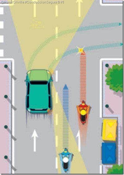 Cómo evitar que te corten el paso en moto