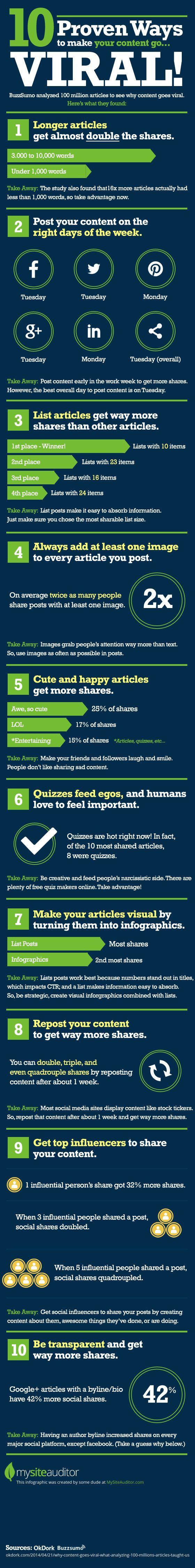 10 Proven Ways to Make Content Go Viral #infographic #SocialMedia socialmediatoday.com