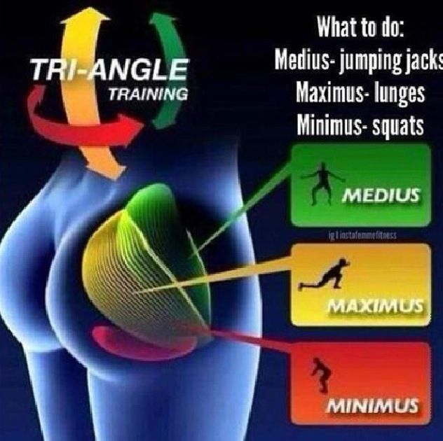 Squats it is. That's my trouble spot.