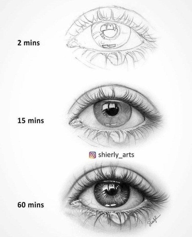 20 erstaunliche Ideen für das Zeichnen von Augen …