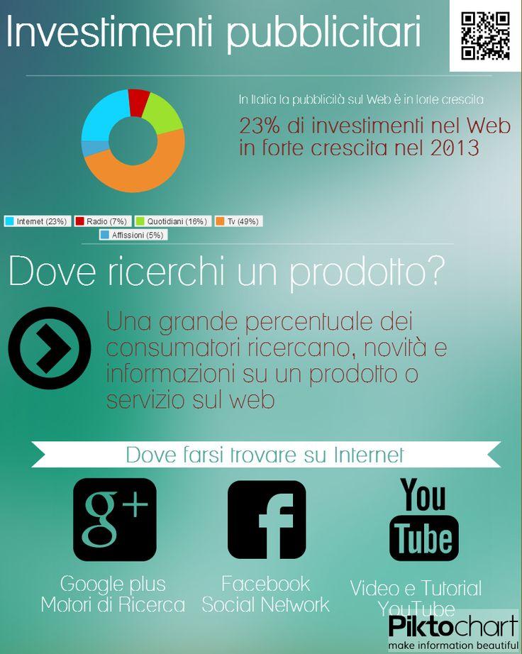 Posizionamento e pubblicità online, funziona il web?