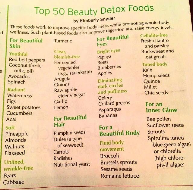 Kimberly Snyder's Top 50 Beauty Detox Foods - Natural Awakenings Magazine