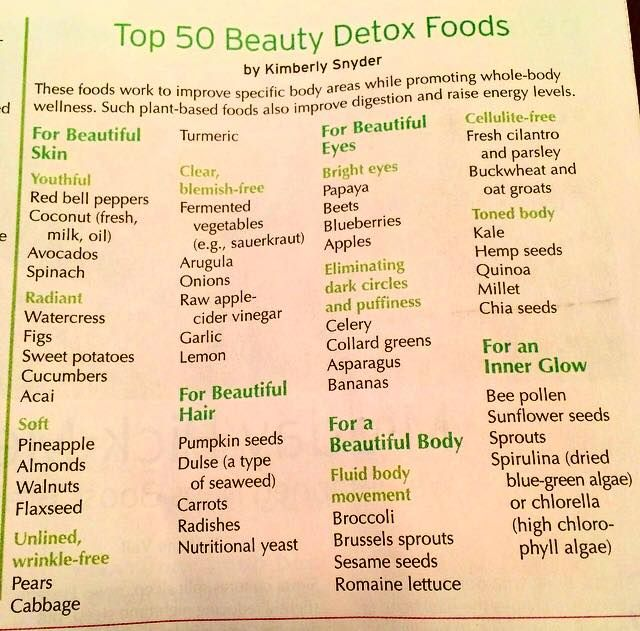 Kimberly Snyder's Top 50 Beauty Detox Foods - Natural Awakenings Magazine