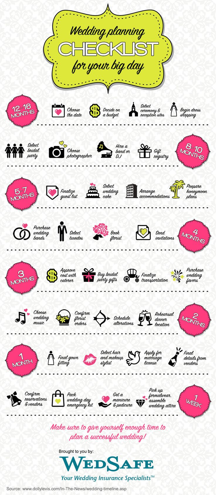23 best images about Wedding Planning Help on Pinterest Decking