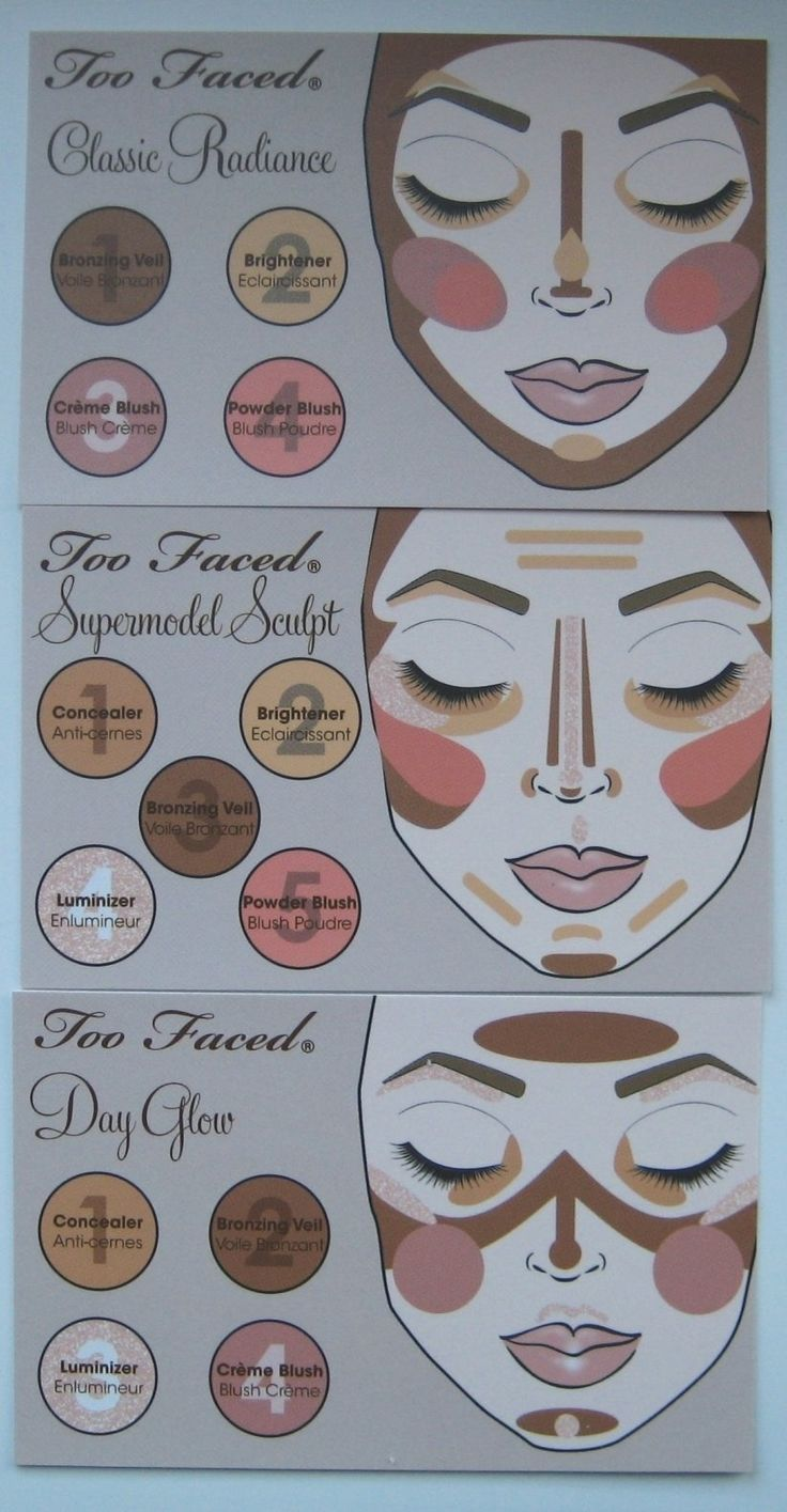 Different types of contouring