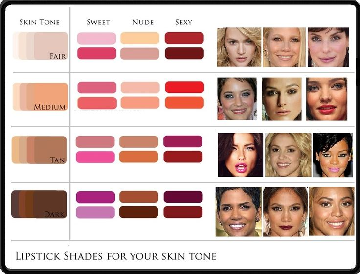 Combination of colors 1/2 : Best Lipstick Color For Your ...