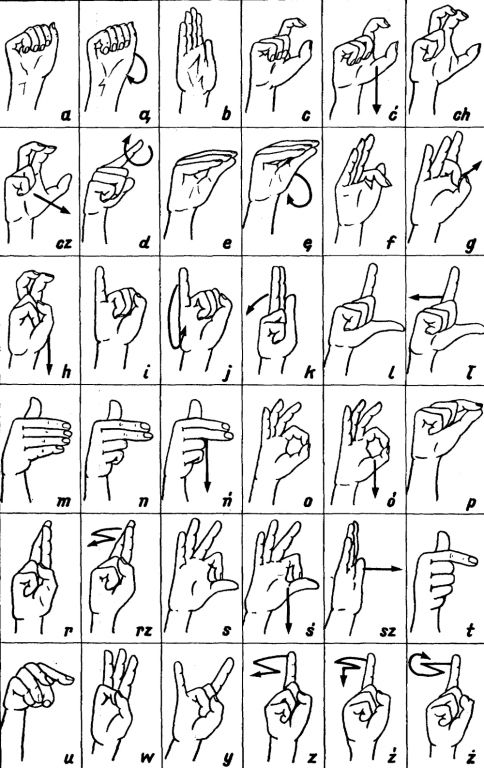 Best Sign Language Images On   American Sign Language