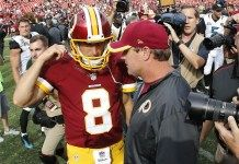 When it comes to contract talk, Redskins view system over Kirk Cousins?