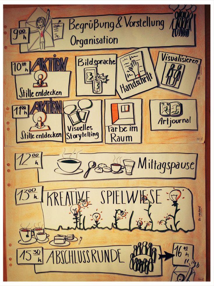 Visualisieren der Agenda