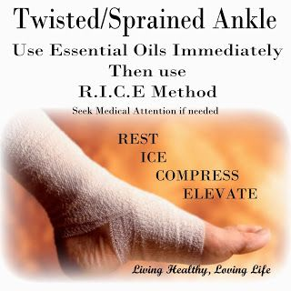 Essential Oil massage blend for twisted or sprained ankles
