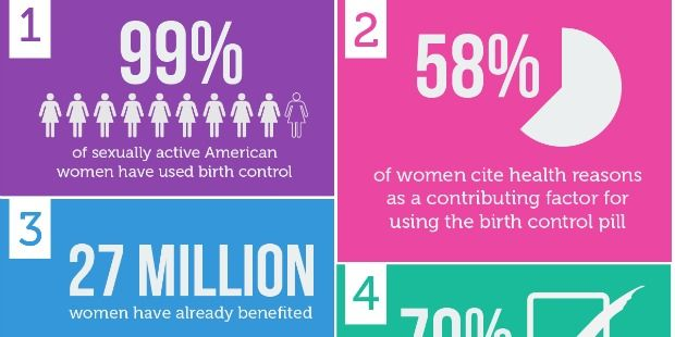 Side Effects Of Mircette Birth Control Quetiapina Efectos