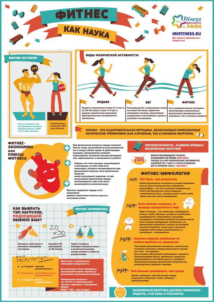 «Провинция» — Нет времени объяснять: Инфографика о пользе фитнеса