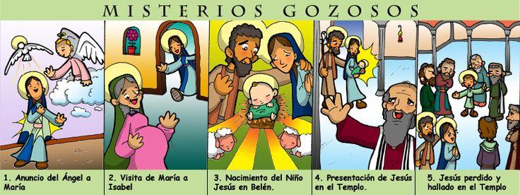 Dibujos para catequesis: MISTERIOS GOZOSOS DEL ROSARIO