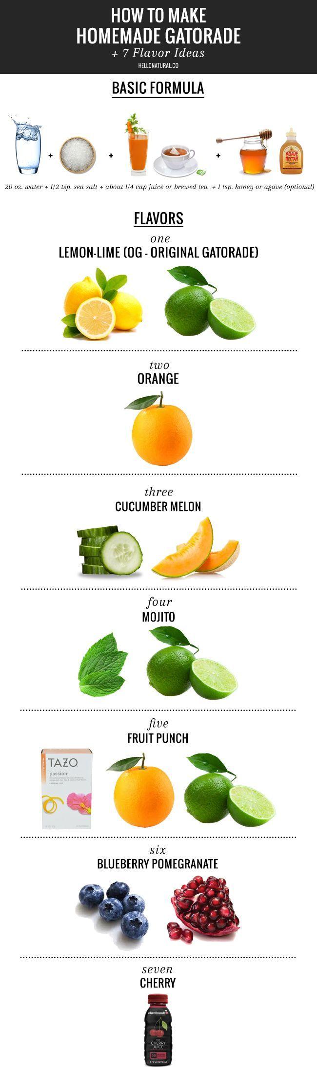 Make Your Own Homemade Gatorade   7 Flavor Ideas | http://hellonatural.co/how-to-make-homemade-gatorade-7-flavor-ideas/