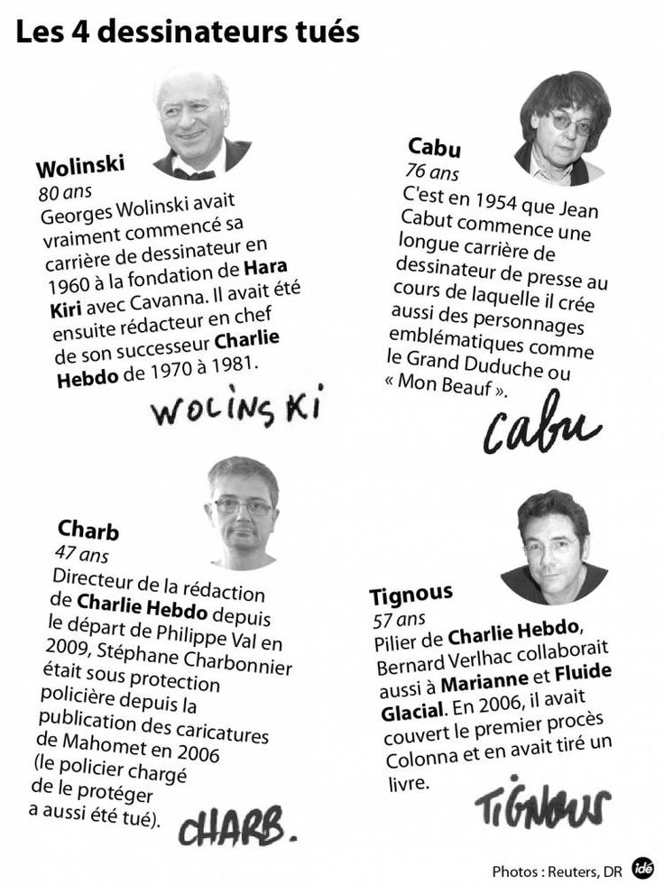 """Les 4 dessinateurs de """"Charlie Hebdo"""" tués ©  Idé 07.01.2015"""