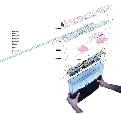Pier Museum Program Diagram by Yoshi Ogawa.