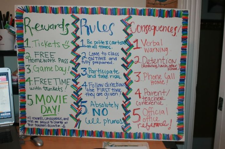 Classroom Reward Ideas For Middle School : Oh my science teacher classroom rules rewards