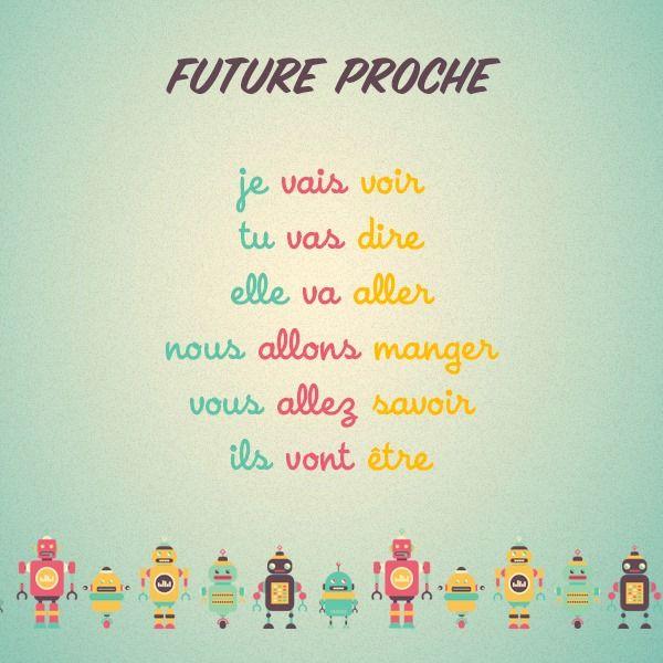 le futur proche (attention à l'erreur sur la fiche)