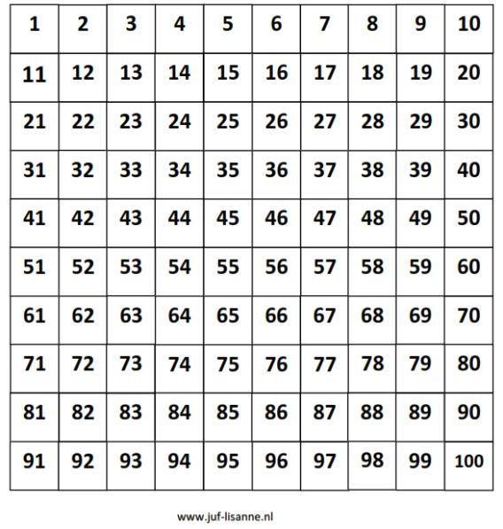 Honderdbord inlegvel blanco (om zelf in te kleuren) / Hundredboard blank worksheet (to design own patterns)