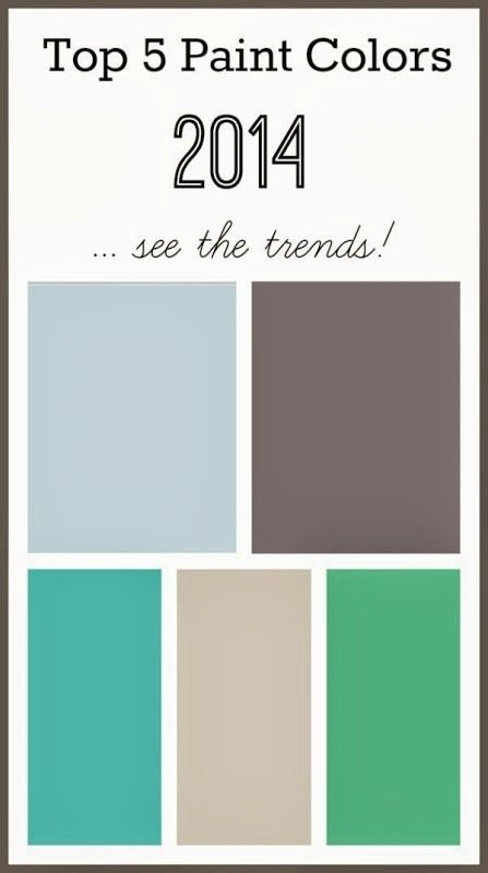 Painting soon? See these Top 5 paint colors for 2014! | www.settingforfour.com
