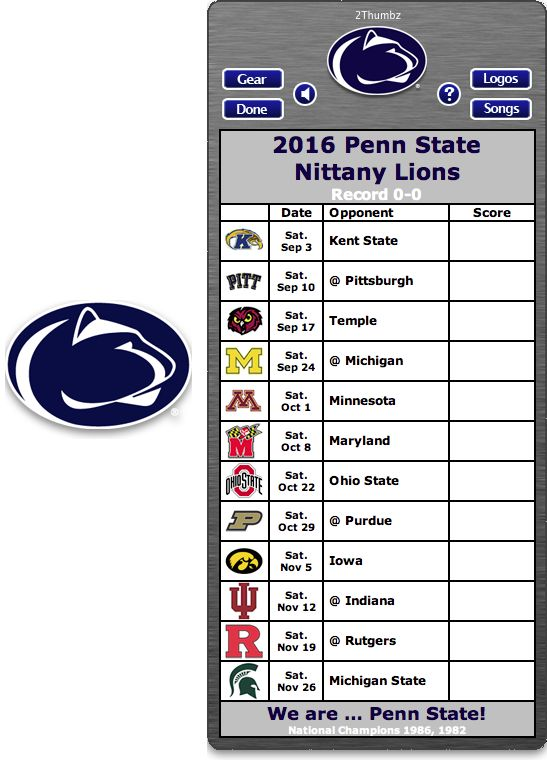 Do I have a chance of getting in Penn State Main?
