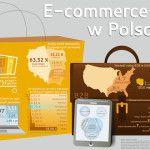 E-commerce w Polsce #infografika