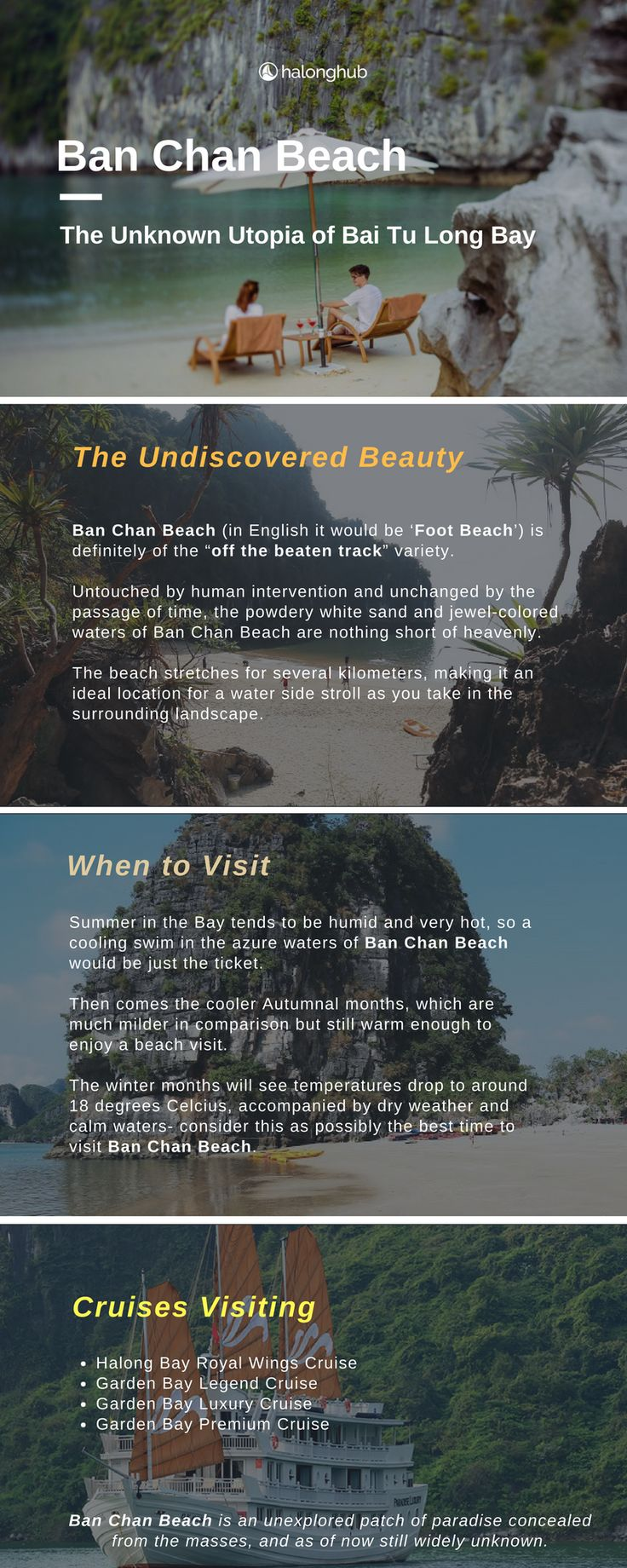 Hidden away Halong Bay, Ban Chan Beach is an unexplored patch of paradise concealed from the masses, and as of now still widely unknown.