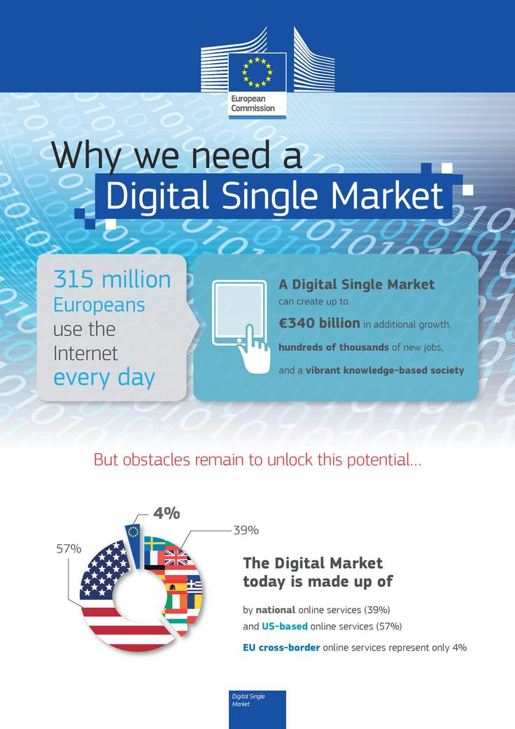 #DigitalSingleMarket can create up to €340 billion in additional growth. Europe should benefit fully from digital age: better services, more participation and new jobs. http://europa.eu/rapid/press-release_IP-15-4653_en.htm