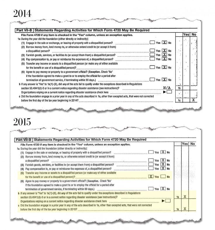 Best 25+ 1099 form 2015 ideas on Pinterest   Form 1099 misc 2015 ...