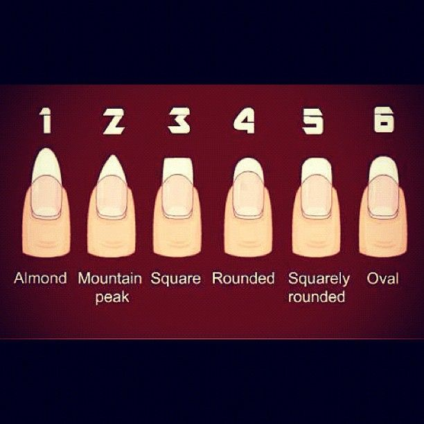 Type of Nail Cuts-- Good for when you get a mani and don't know what to say when asked what type! Lol! PIN NOW USE LATER!