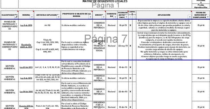 Guía legal, busque la legislación que aplica a su organización. año 2014.MATRIZ LEGAL