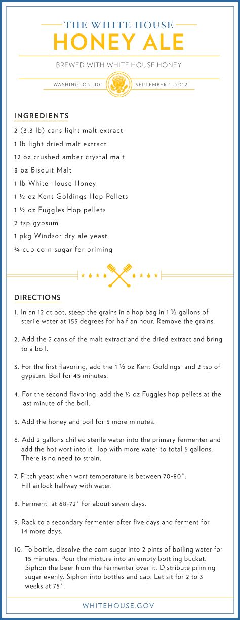 """Ale to the Chief"" White House Beer recipes including White House honey ale"