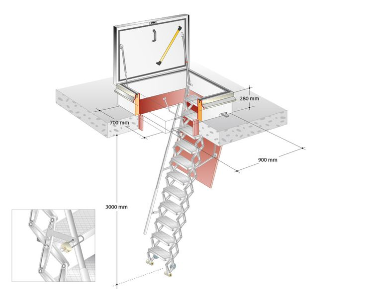 M s de 25 ideas incre bles sobre escalera tijera en for Escalera aluminio plegable easy