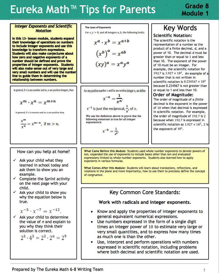 46 best grade 8 eureka math images on pinterest eureka math grade the grade module 1 parent newsletter developed by eureka math users in lafayette parish schools highlights key concepts provides the standards addressed fandeluxe Gallery
