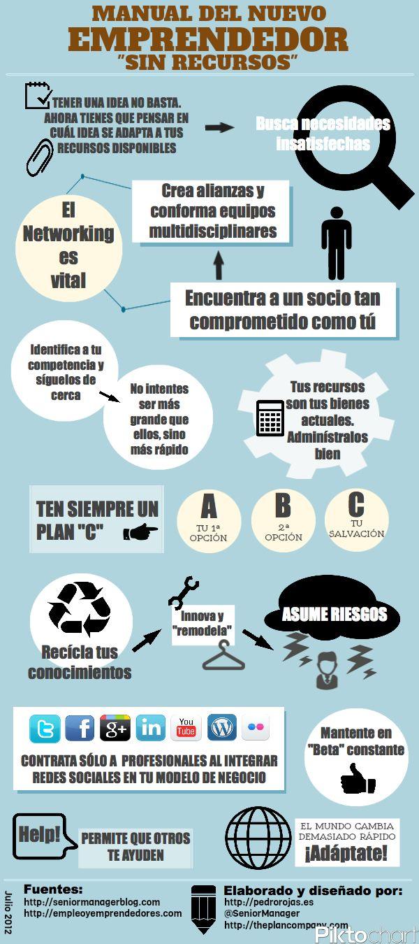 """Manual del nuevo emprendedor """"sin recursos"""" #infografía"""