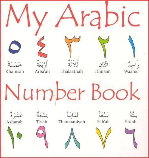 The 6 Best Apps for Learning Arabic Like a Boss | FluentU ...