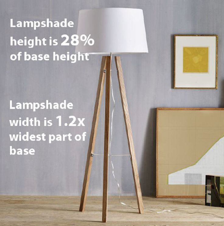 How to measure your lamp to find the perfect sized lampshade