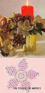Flores De Crochet   Con Graficos