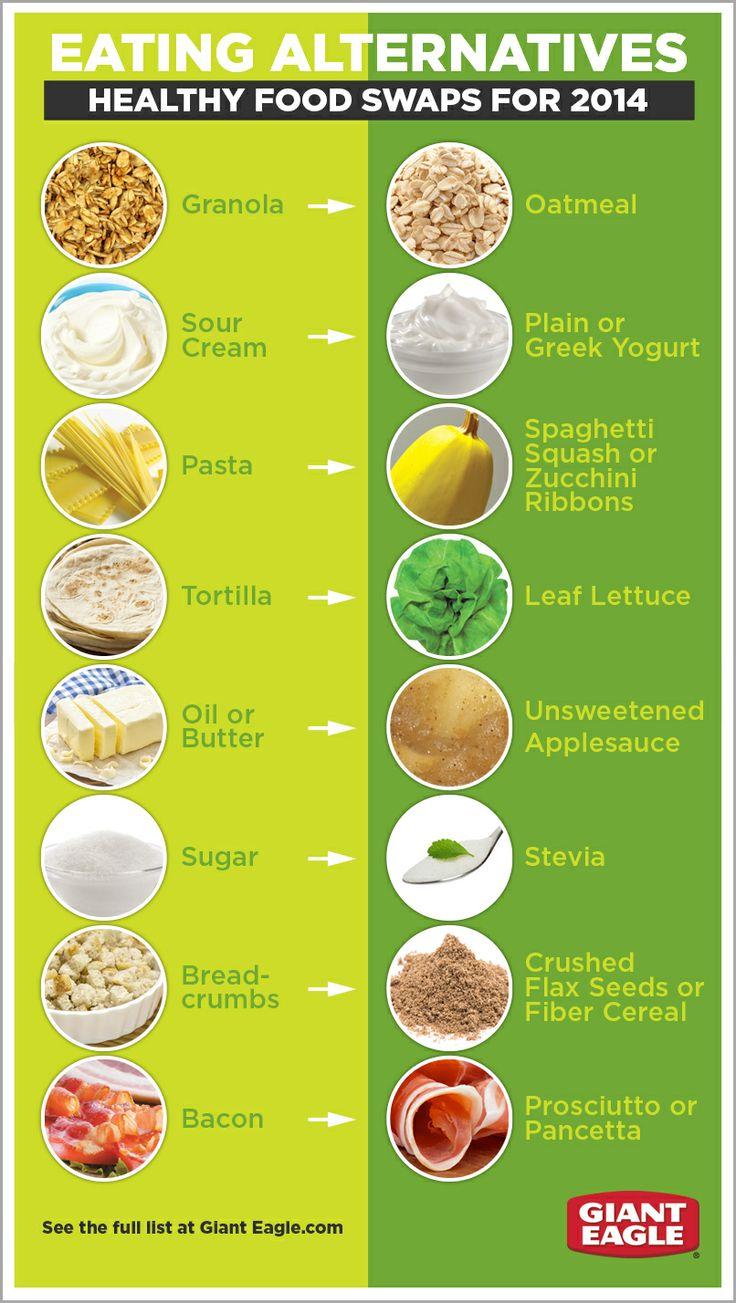 Healthy Food Swaps for 2014 #EatingAlternatives #GiantEagle