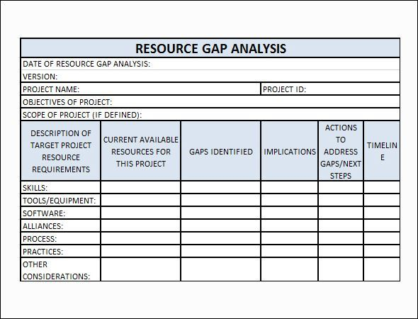 Gap Analysis Template Mostly Used In Project Management If