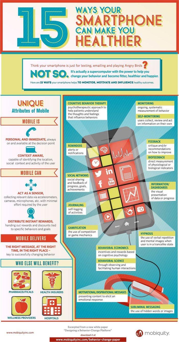 #smartphones #health #infographic