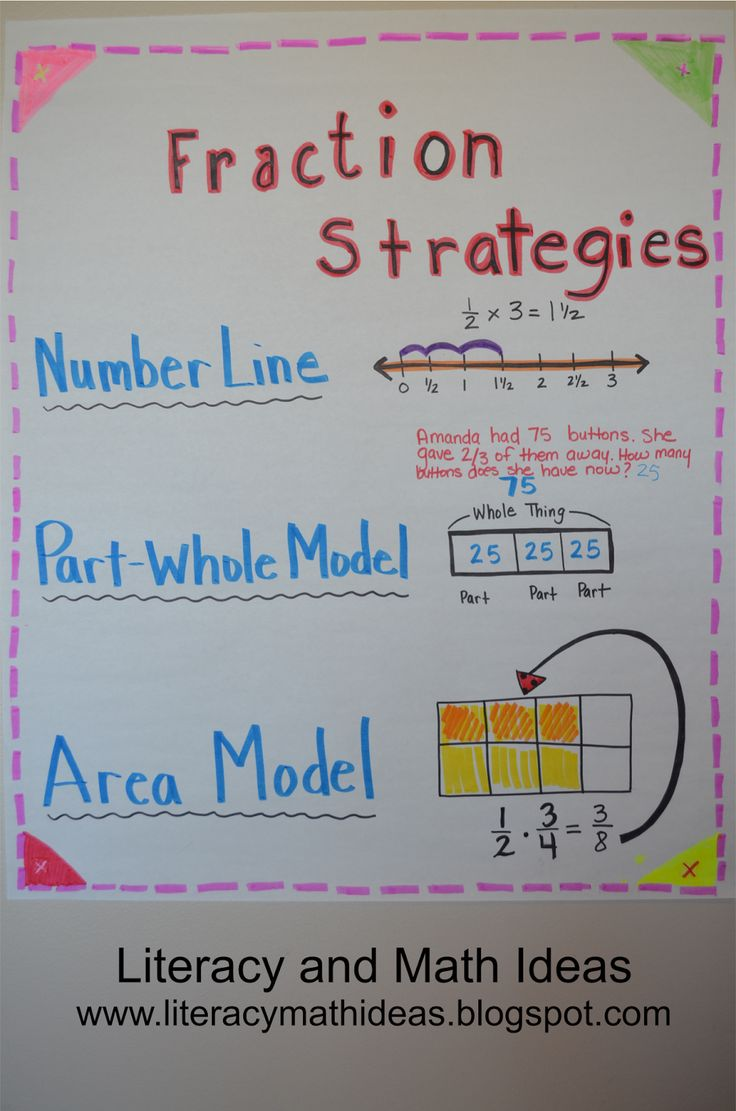 Literacy & Math Ideas: Fraction Strategies