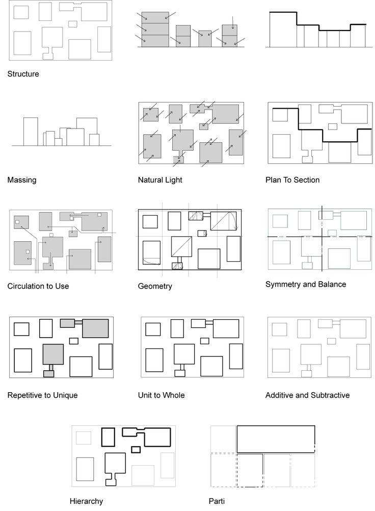 61 best images about SANAA - Moriyama House on Pinterest | House ...