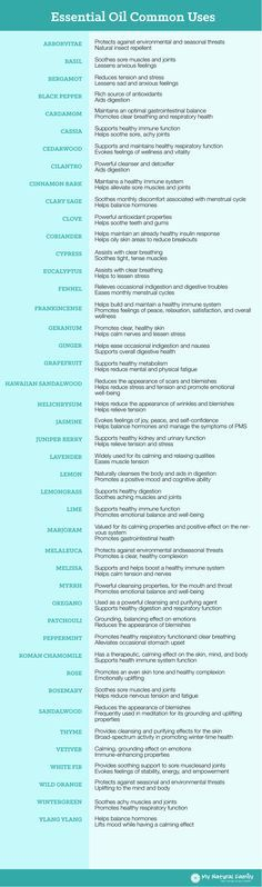 Learn about essential oils and their common uses.