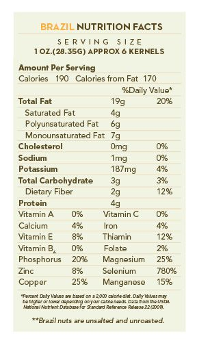 Nutrition Facts for