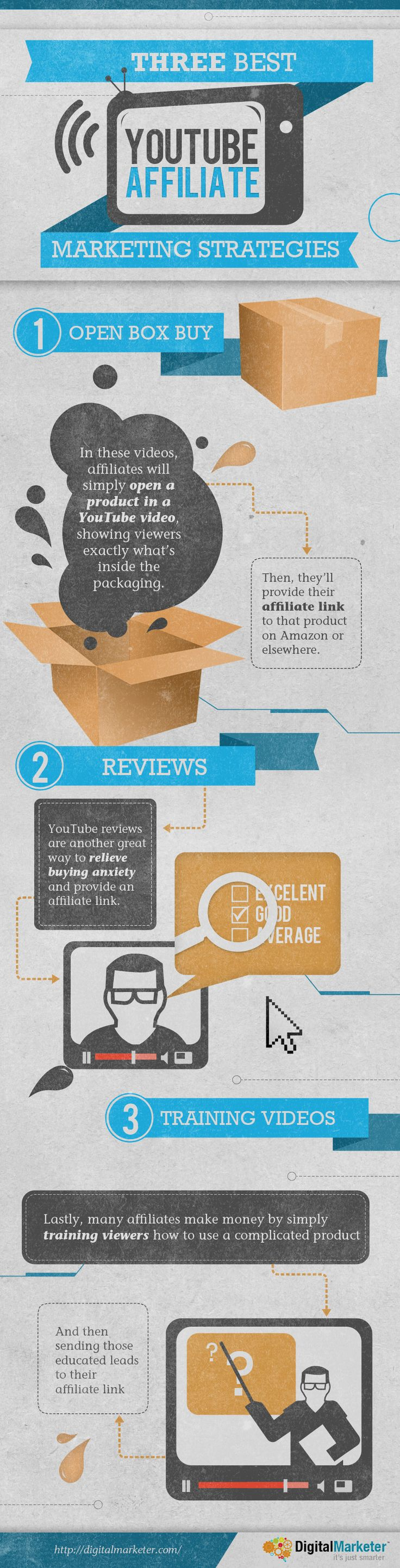 Three Best YouTube Affiliate Marketing Strategies #digitalmarketer #infografia
