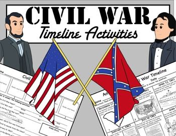 Great Civil War Resources for K-12 Students