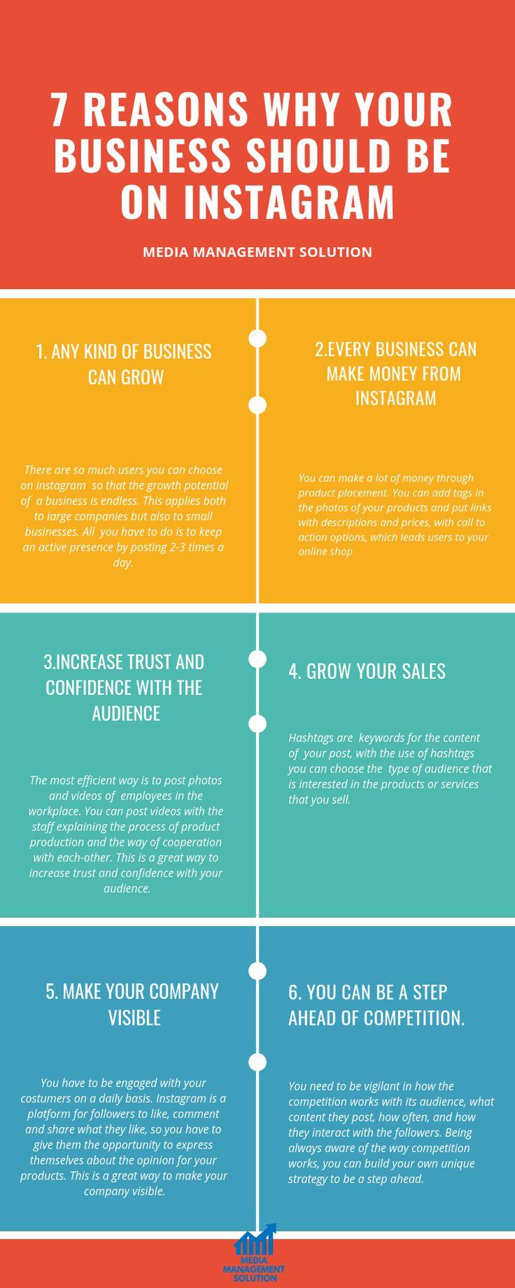 Instagram Marketing Instagram marketing, Charts and
